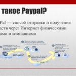 Платежная система PayPal - что это, принципы работы и как ей пользоваться в России?
